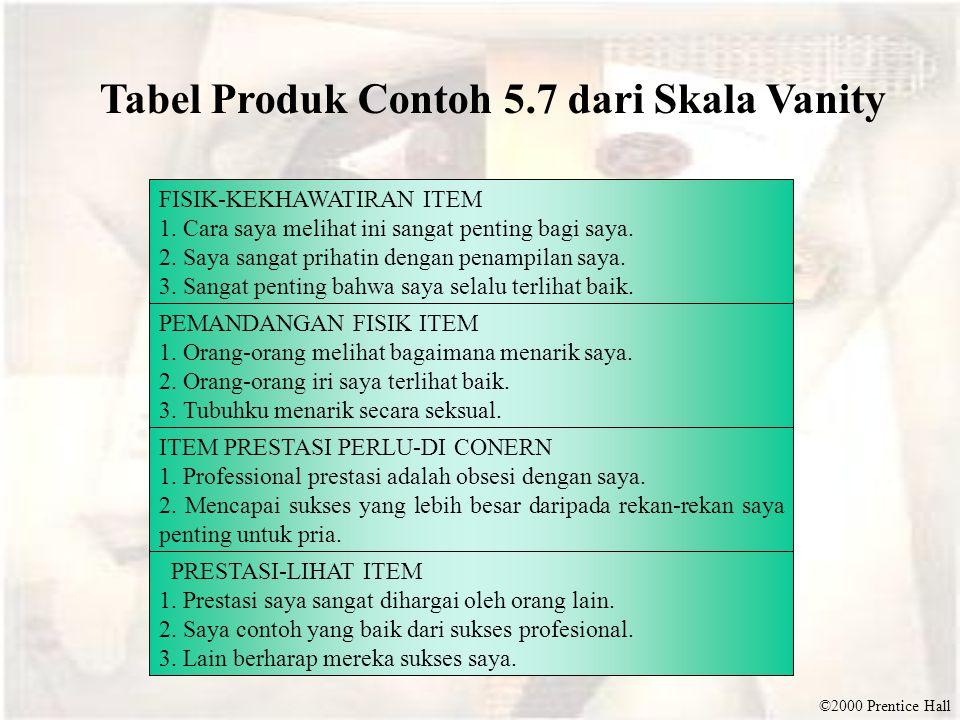 Tabel Produk Contoh 5.7 dari Skala Vanity