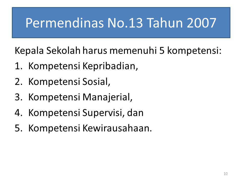 Permendinas No.13 Tahun 2007 Kepala Sekolah harus memenuhi 5 kompetensi: Kompetensi Kepribadian, Kompetensi Sosial,