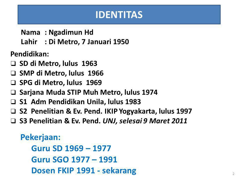 IDENTITAS Pekerjaan: Guru SD 1969 – 1977 Guru SGO 1977 – 1991
