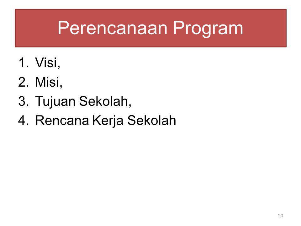Perencanaan Program Visi, Misi, Tujuan Sekolah, Rencana Kerja Sekolah