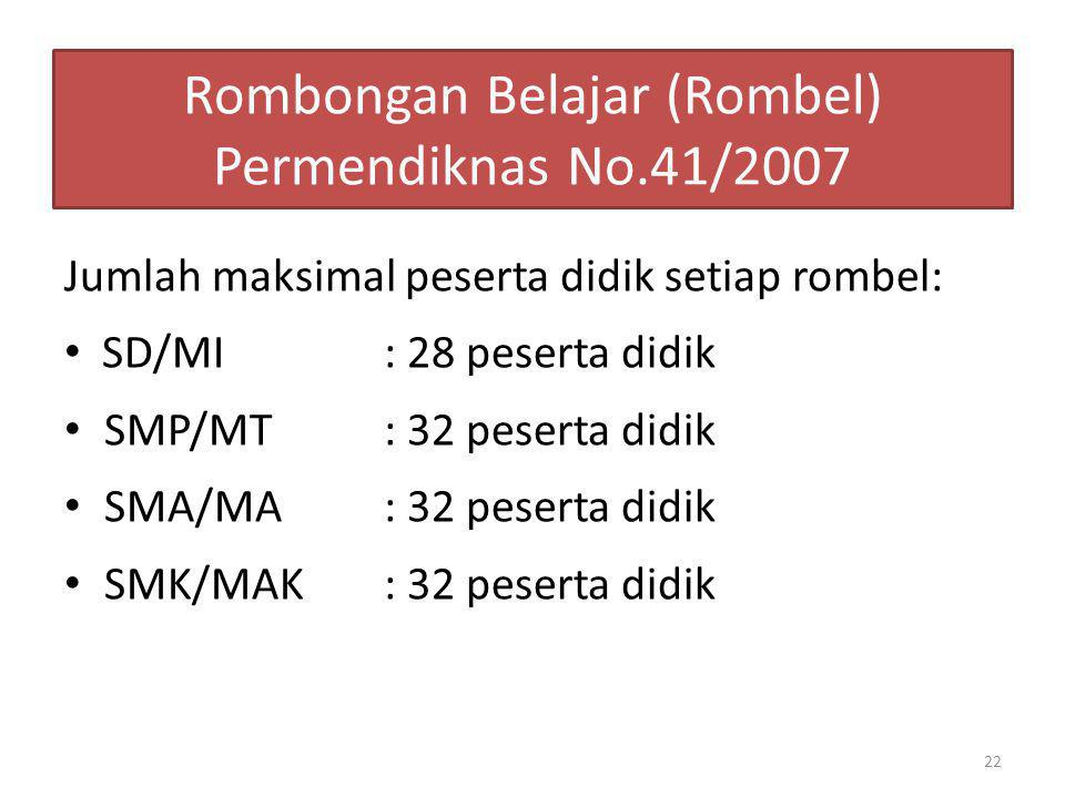 Rombongan Belajar (Rombel) Permendiknas No.41/2007