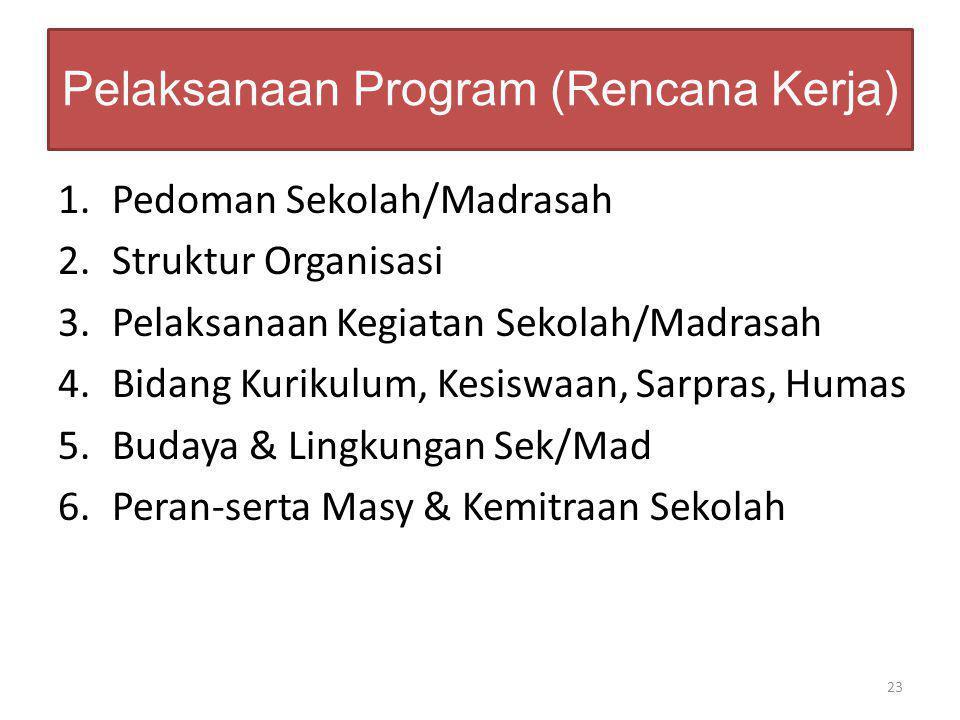 Pelaksanaan Program (Rencana Kerja)