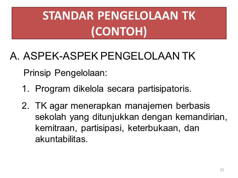 Standar Pengelolaan TK (Contoh)