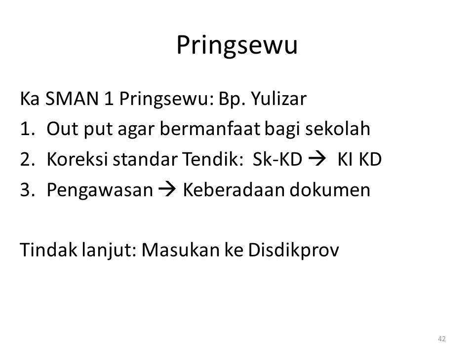 Pringsewu Ka SMAN 1 Pringsewu: Bp. Yulizar