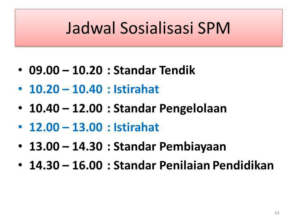 Jadwal Sosialisasi SPM