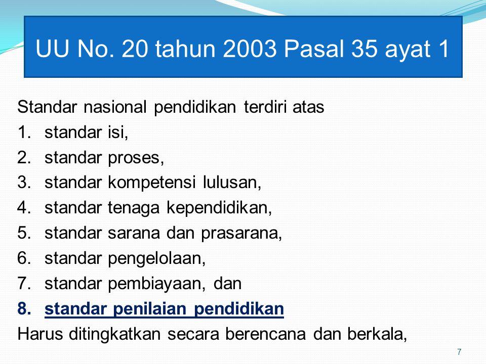UU No. 20 tahun 2003 Pasal 35 ayat 1 Standar nasional pendidikan terdiri atas. standar isi, standar proses,