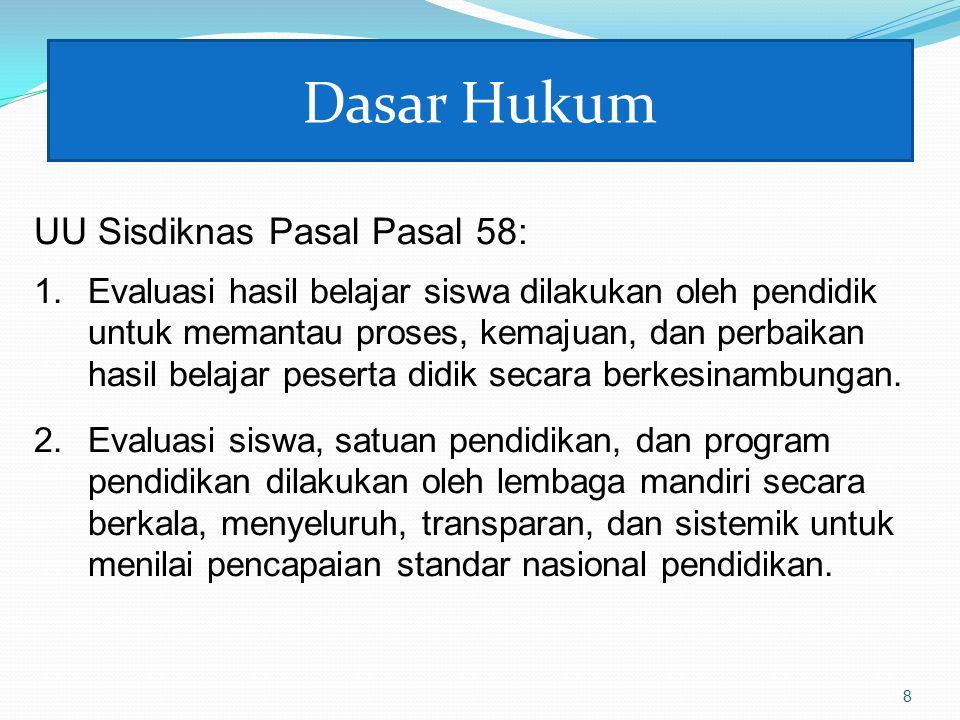 Dasar Hukum UU Sisdiknas Pasal Pasal 58: