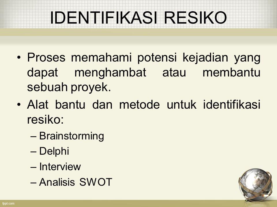 IDENTIFIKASI RESIKO Proses memahami potensi kejadian yang dapat menghambat atau membantu sebuah proyek.