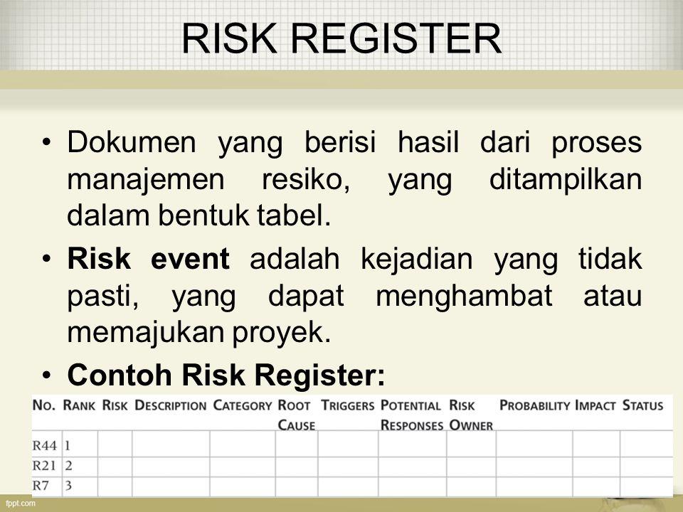 RISK REGISTER Dokumen yang berisi hasil dari proses manajemen resiko, yang ditampilkan dalam bentuk tabel.