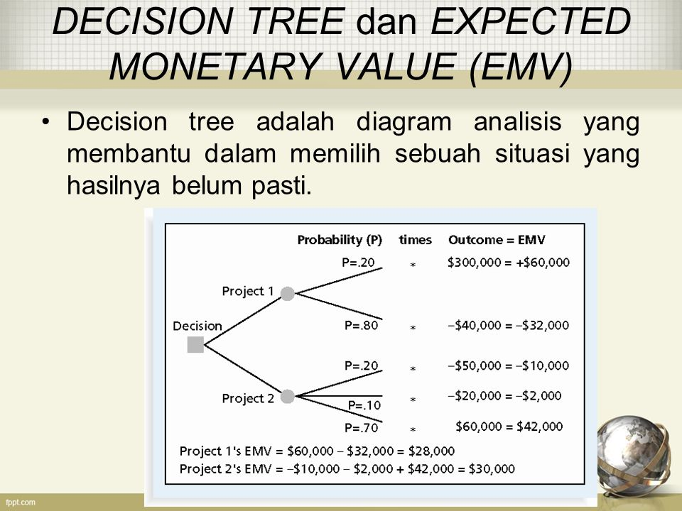 DECISION TREE dan EXPECTED MONETARY VALUE (EMV)