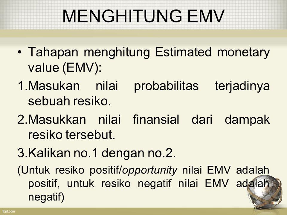 MENGHITUNG EMV Tahapan menghitung Estimated monetary value (EMV):