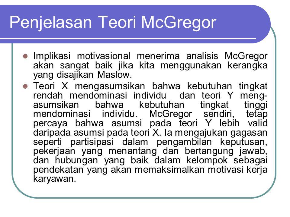 Penjelasan Teori McGregor