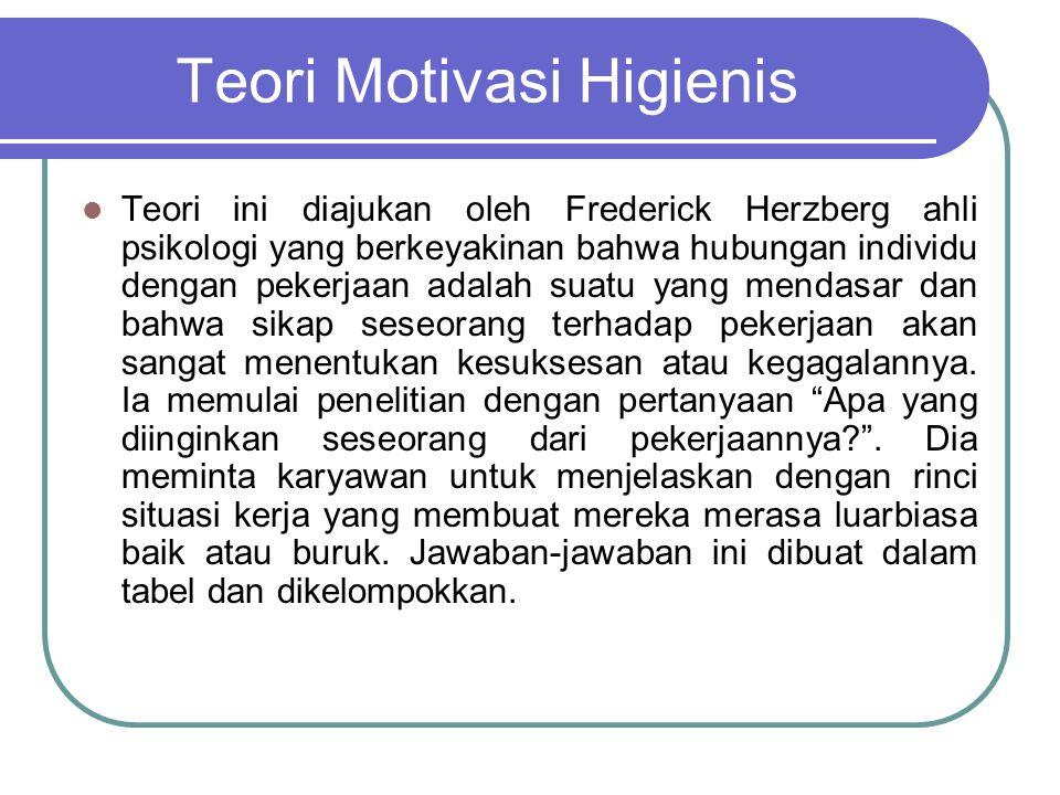 Teori Motivasi Higienis