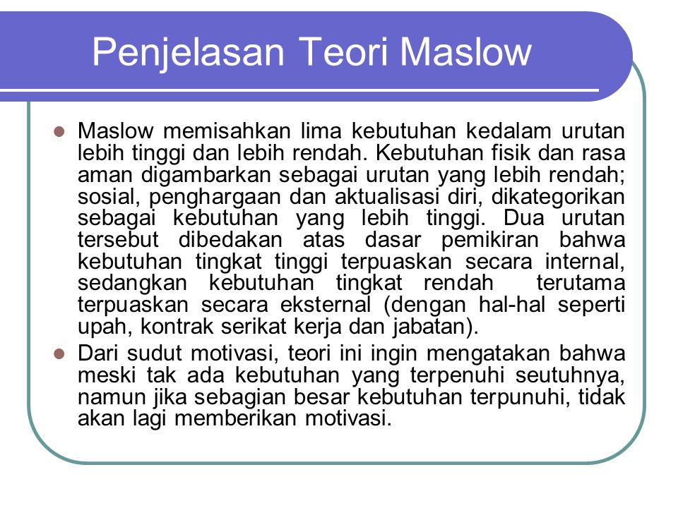 Penjelasan Teori Maslow
