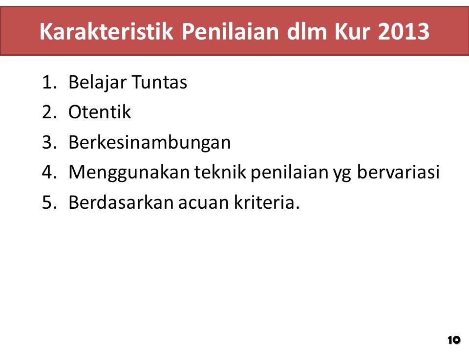 Karakteristik Penilaian dlm Kur 2013