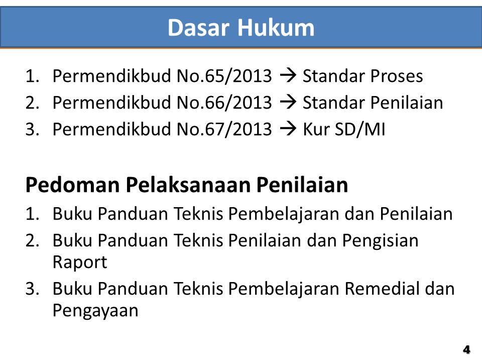 Dasar Hukum Pedoman Pelaksanaan Penilaian