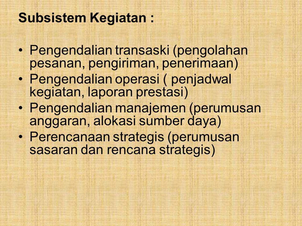 Subsistem Kegiatan : Pengendalian transaski (pengolahan pesanan, pengiriman, penerimaan)