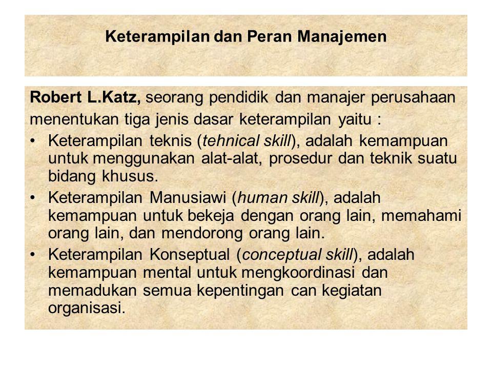 Keterampilan dan Peran Manajemen