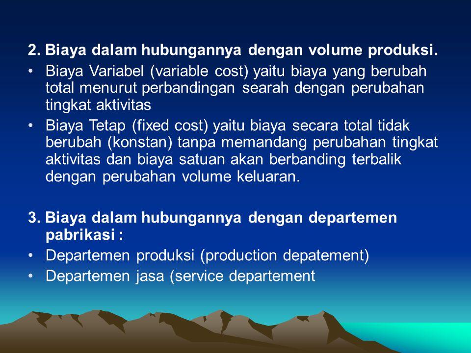 2. Biaya dalam hubungannya dengan volume produksi.