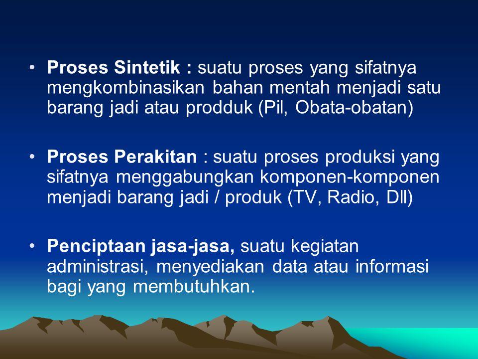 Proses Sintetik : suatu proses yang sifatnya mengkombinasikan bahan mentah menjadi satu barang jadi atau prodduk (Pil, Obata-obatan)