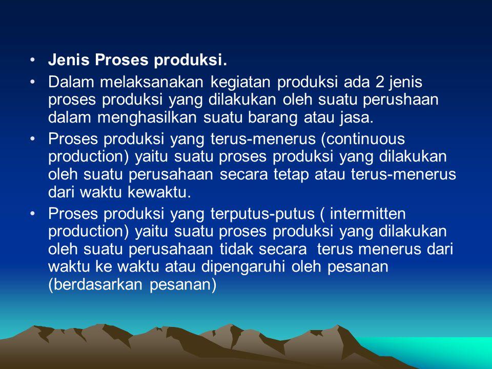Jenis Proses produksi.