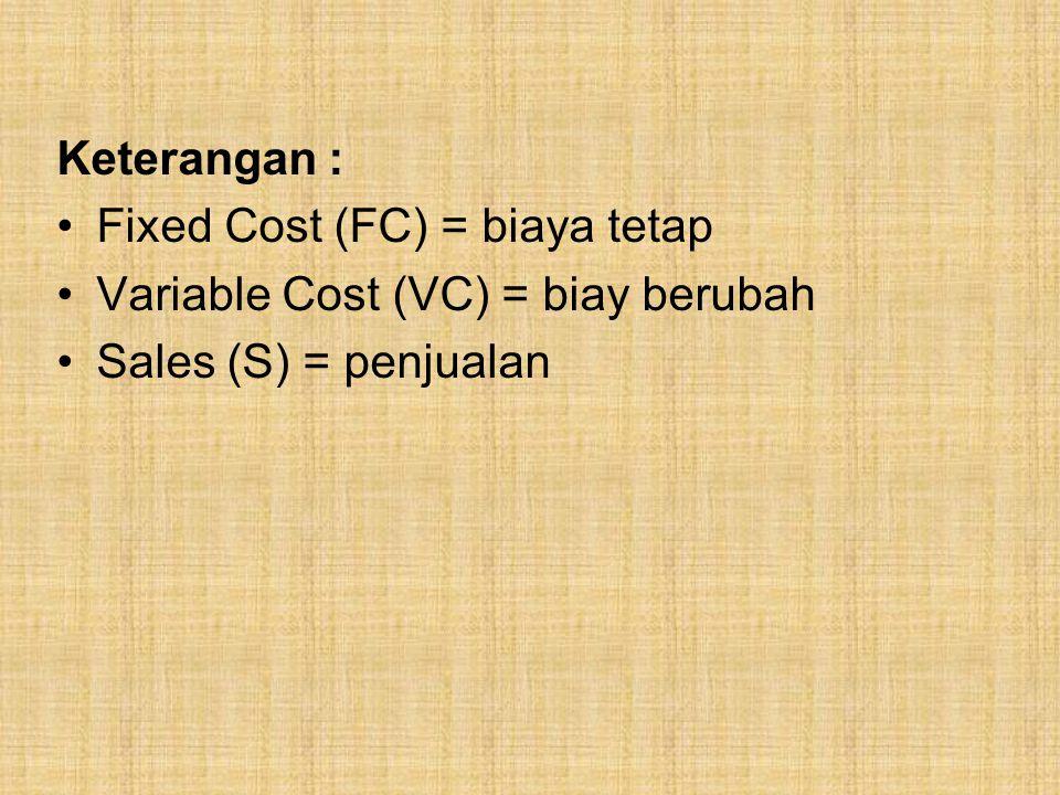 Keterangan : Fixed Cost (FC) = biaya tetap Variable Cost (VC) = biay berubah Sales (S) = penjualan