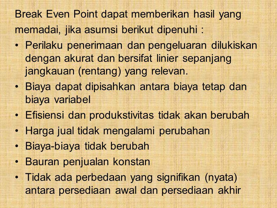 Break Even Point dapat memberikan hasil yang