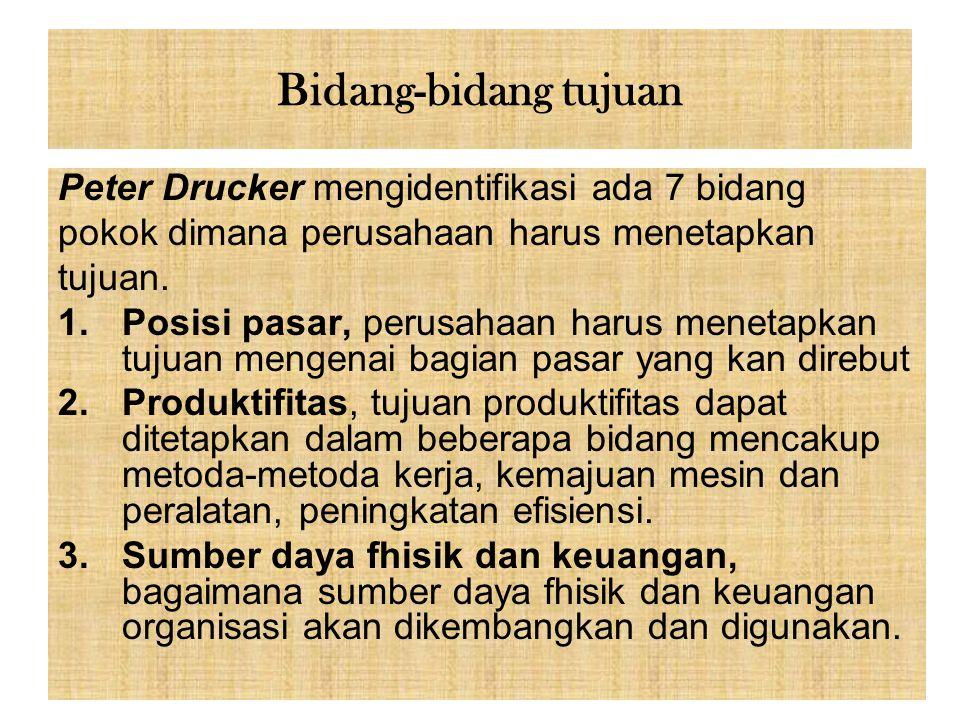 Bidang-bidang tujuan Peter Drucker mengidentifikasi ada 7 bidang