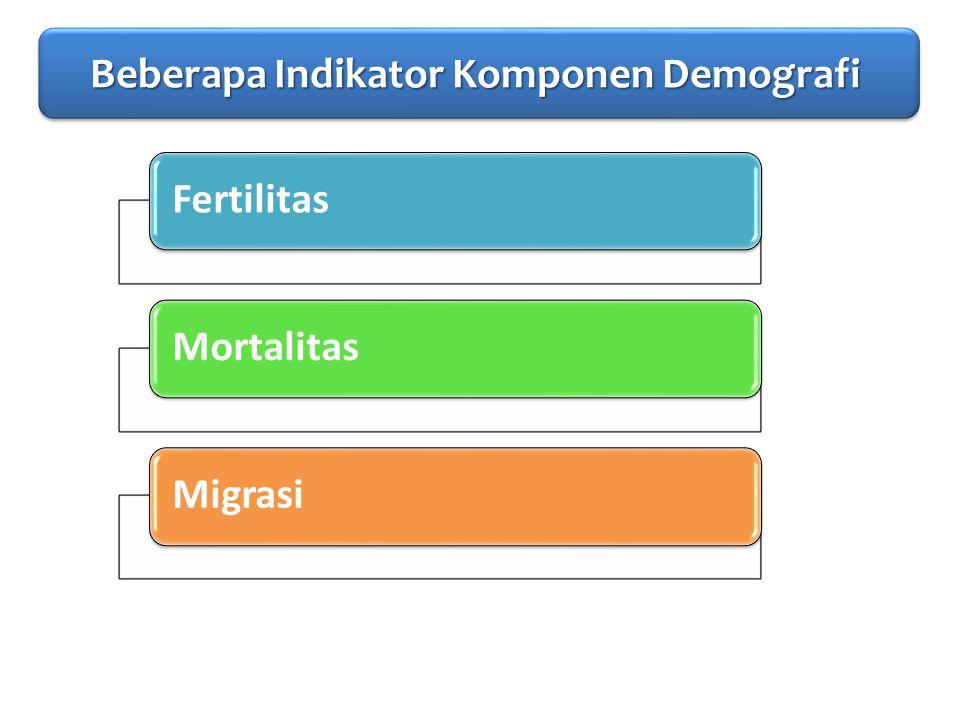 PENDAHULUAN Beberapa Indikator Komponen Demografi Fertilitas