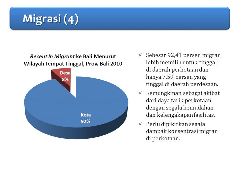 PENDAHULUAN Migrasi (4)