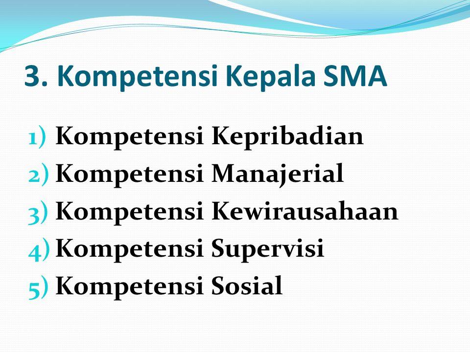 3. Kompetensi Kepala SMA Kompetensi Kepribadian Kompetensi Manajerial