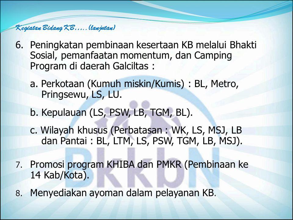 a. Perkotaan (Kumuh miskin/Kumis) : BL, Metro, Pringsewu, LS, LU.