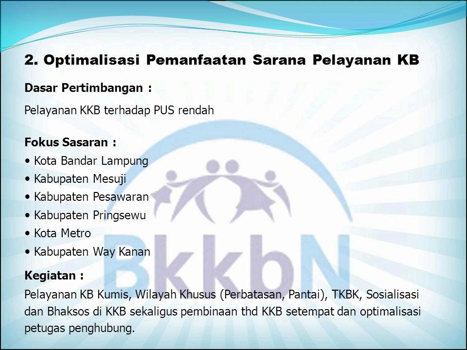 2. Optimalisasi Pemanfaatan Sarana Pelayanan KB
