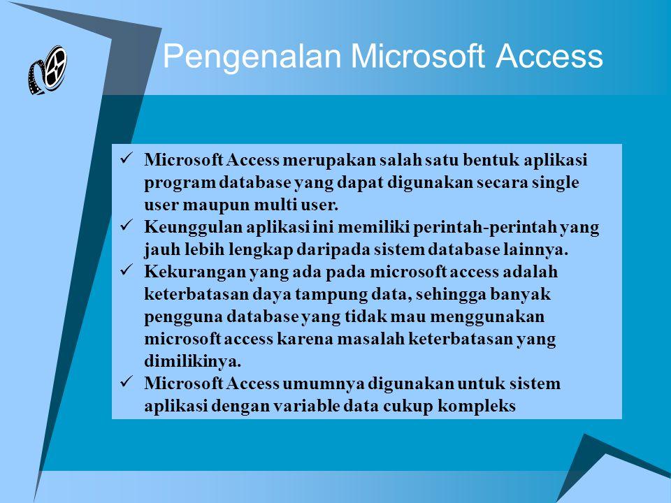 Pengenalan Microsoft Access