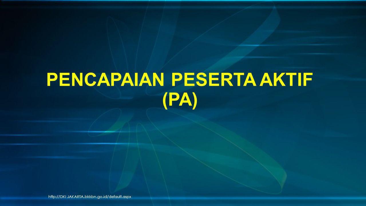 PENCAPAIAN PESERTA AKTIF (PA)