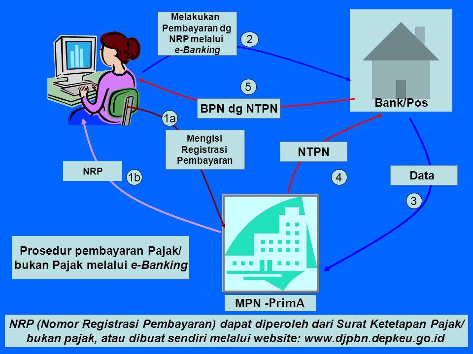 Prosedur pembayaran Pajak/ bukan Pajak melalui e-Banking
