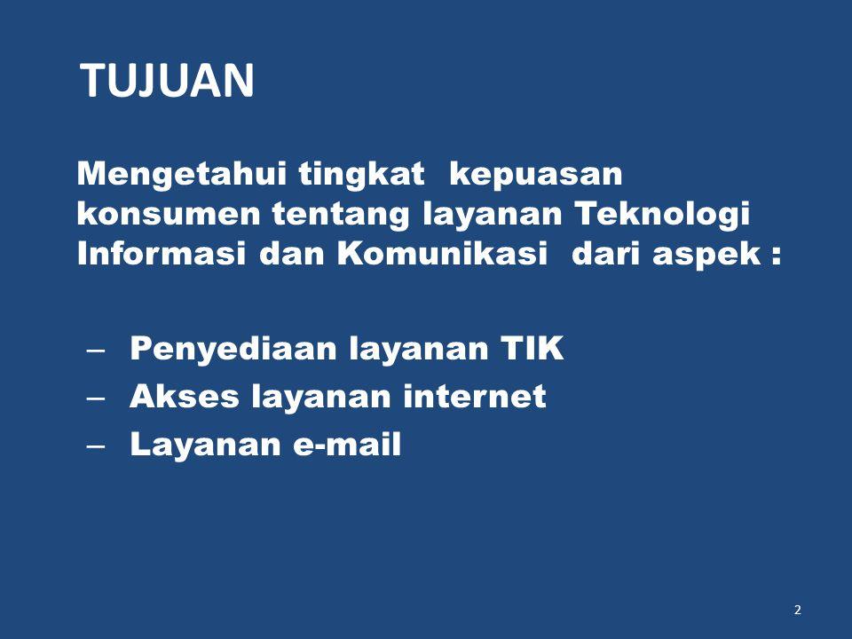 TUJUAN Mengetahui tingkat kepuasan konsumen tentang layanan Teknologi Informasi dan Komunikasi dari aspek :