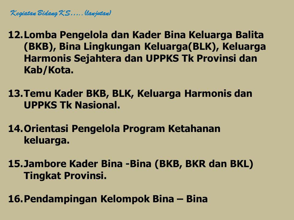 Temu Kader BKB, BLK, Keluarga Harmonis dan UPPKS Tk Nasional.