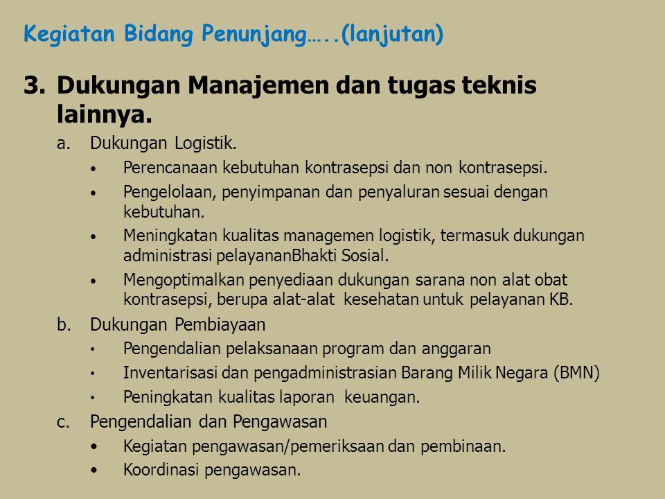 Dukungan Manajemen dan tugas teknis lainnya.