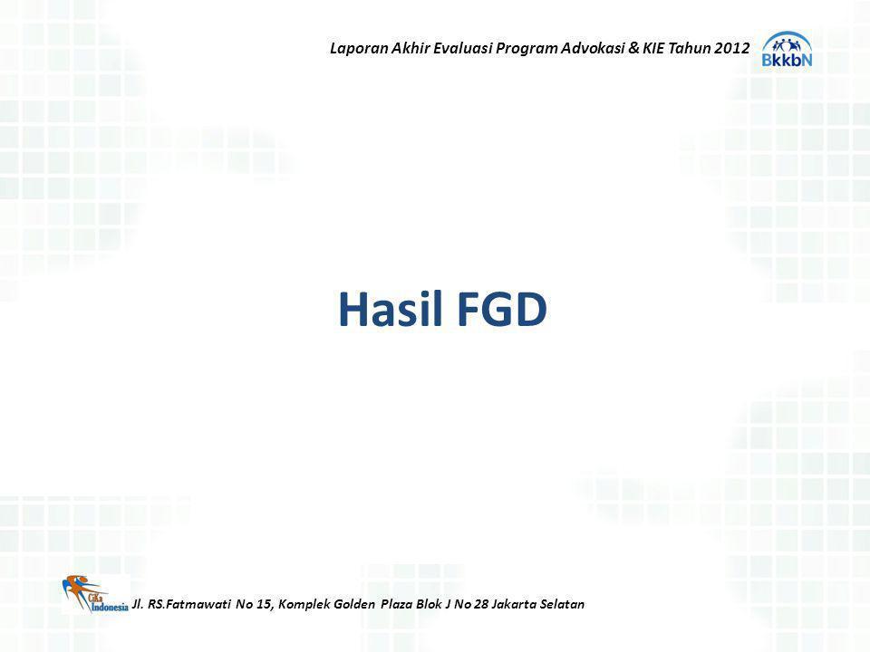 Hasil FGD Laporan Akhir Evaluasi Program Advokasi & KIE Tahun 2012