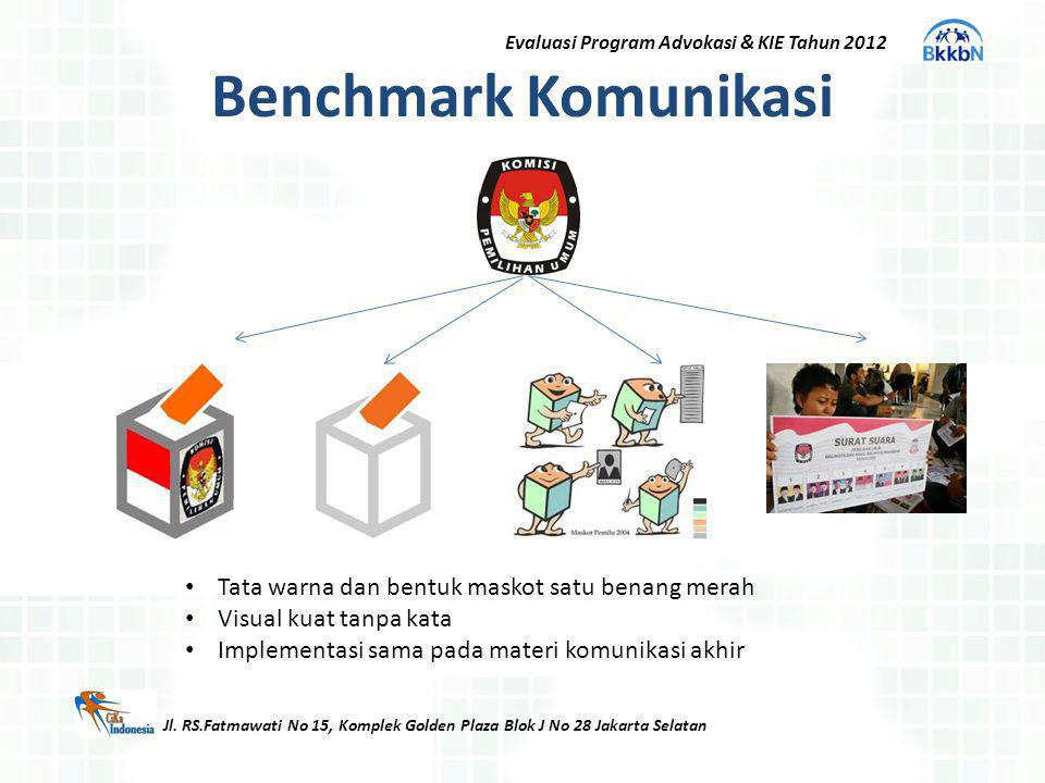 Benchmark Komunikasi Tata warna dan bentuk maskot satu benang merah