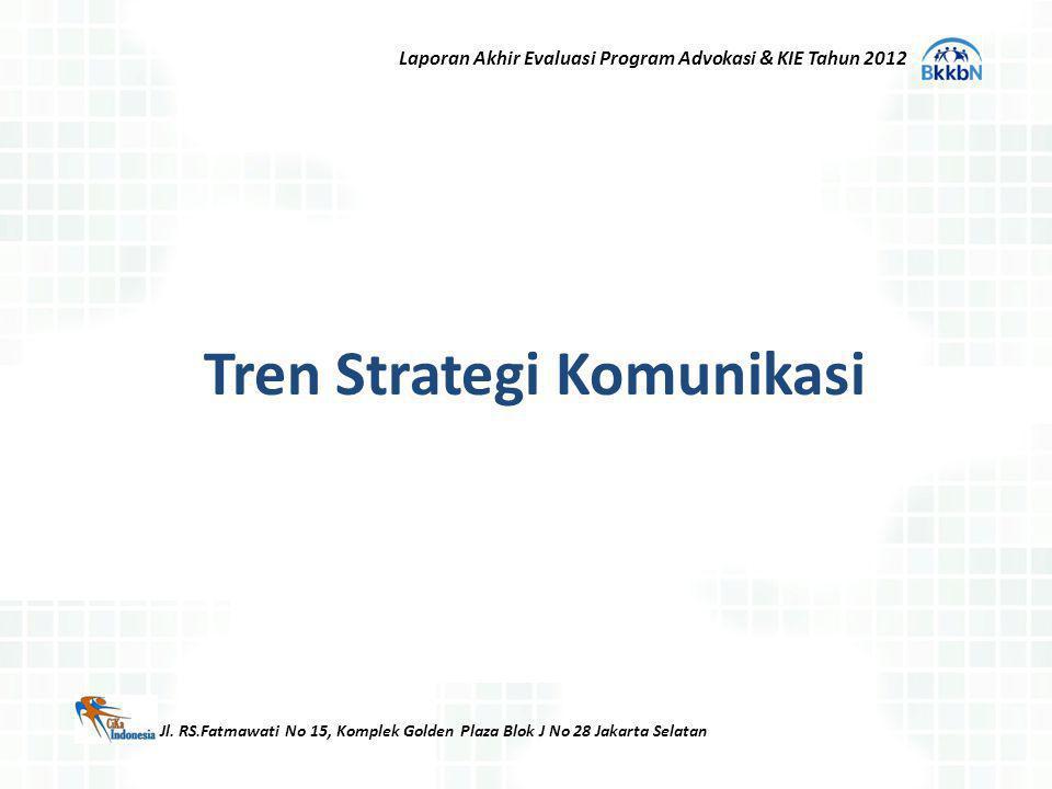 Tren Strategi Komunikasi