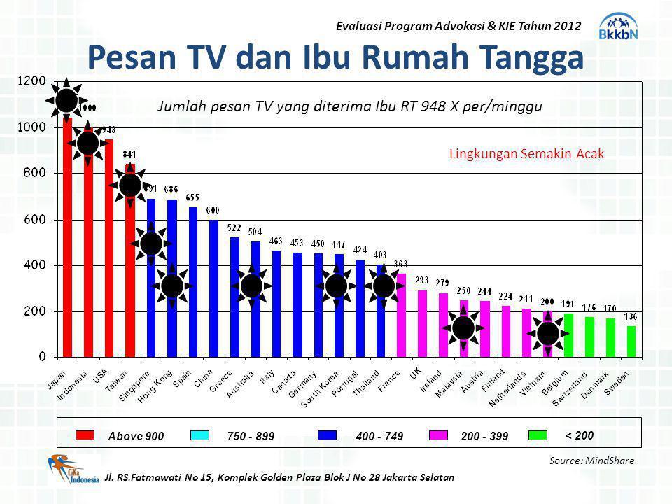 Pesan TV dan Ibu Rumah Tangga