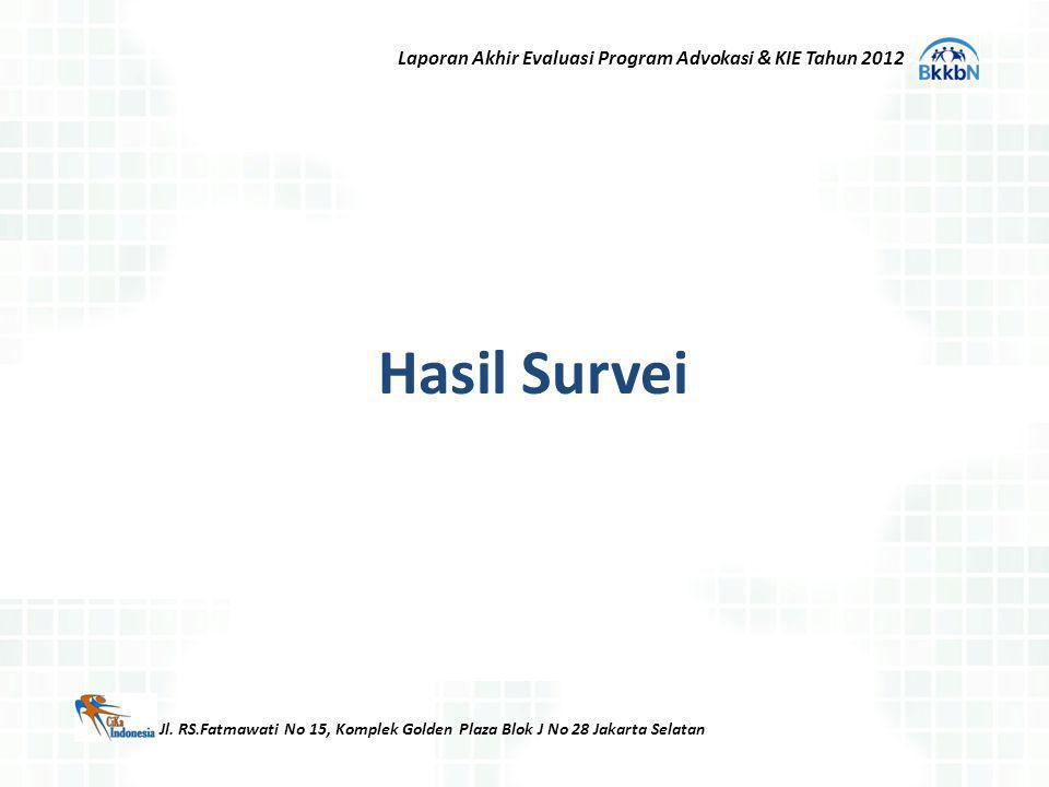Hasil Survei Laporan Akhir Evaluasi Program Advokasi & KIE Tahun 2012