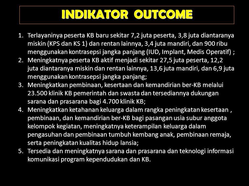 INDIKATOR OUTCOME
