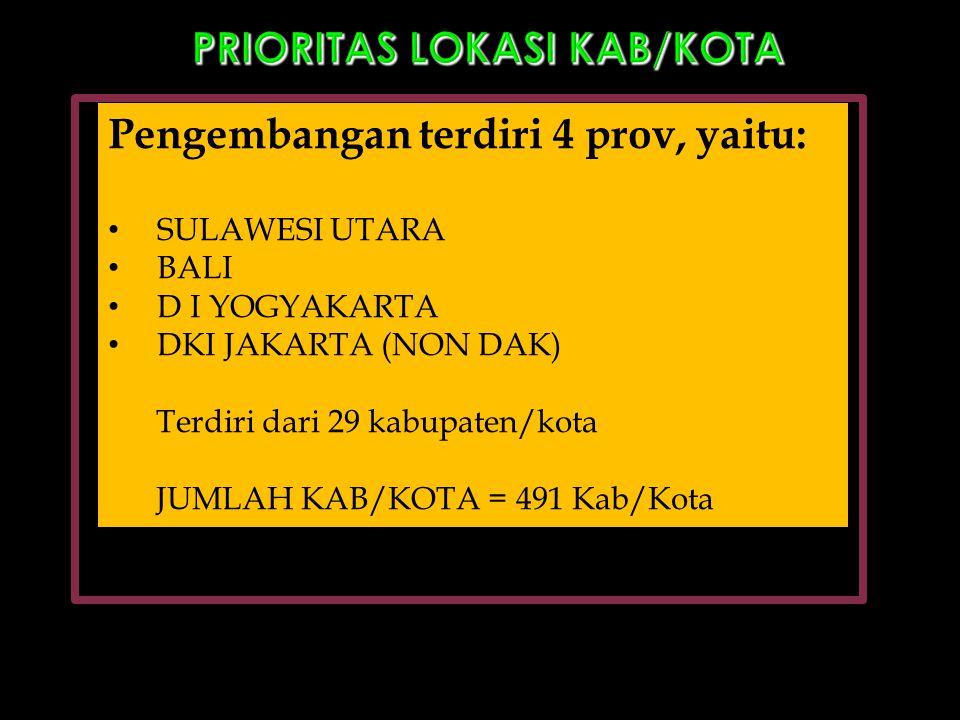 PRIORITAS LOKASI KAB/KOTA