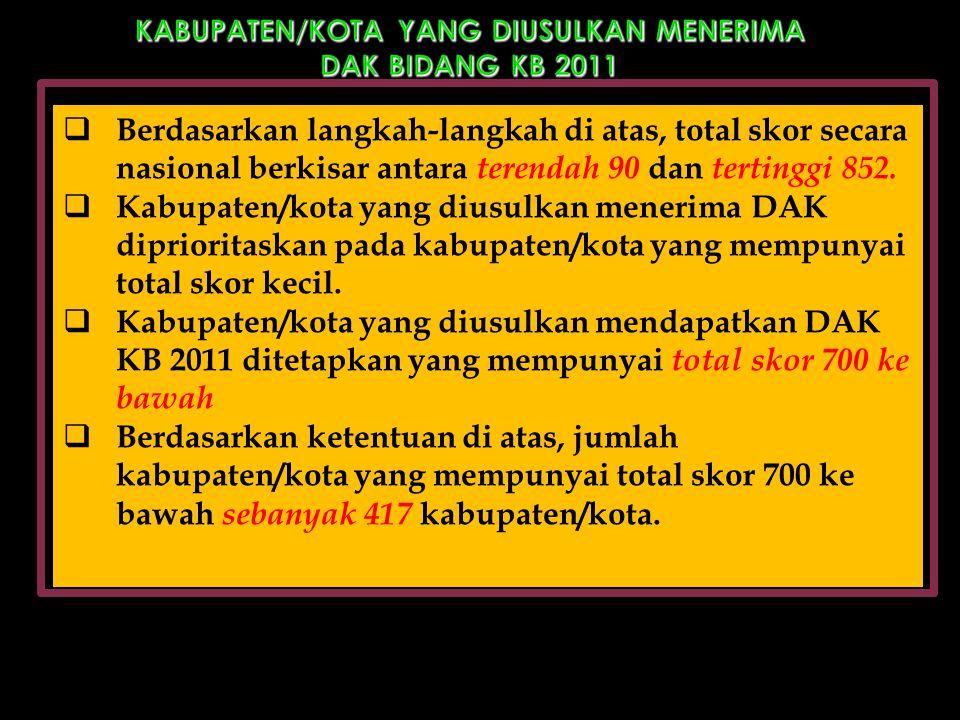 KABUPATEN/KOTA YANG DIUSULKAN MENERIMA DAK BIDANG KB 2011