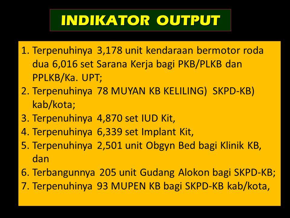 INDIKATOR OUTPUT Terpenuhinya 3,178 unit kendaraan bermotor roda dua 6,016 set Sarana Kerja bagi PKB/PLKB dan PPLKB/Ka. UPT;
