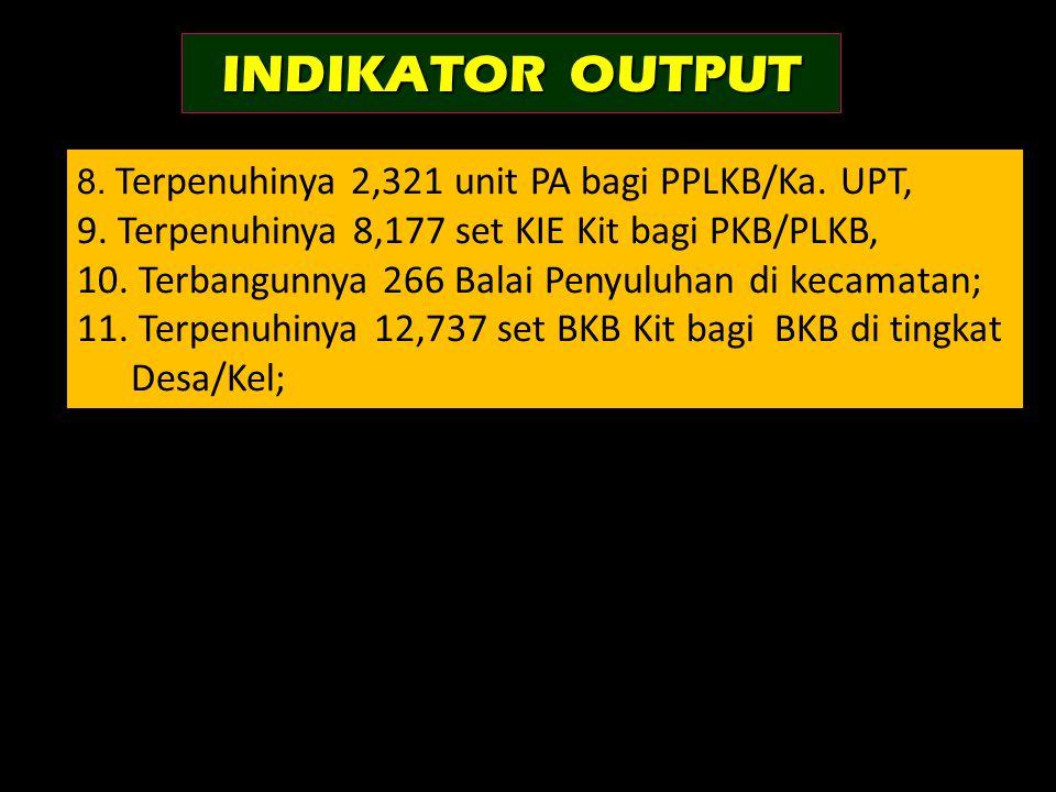 INDIKATOR OUTPUT 9. Terpenuhinya 8,177 set KIE Kit bagi PKB/PLKB,