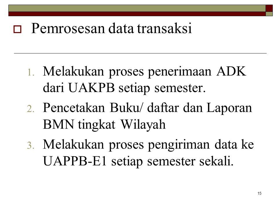 Pemrosesan data transaksi